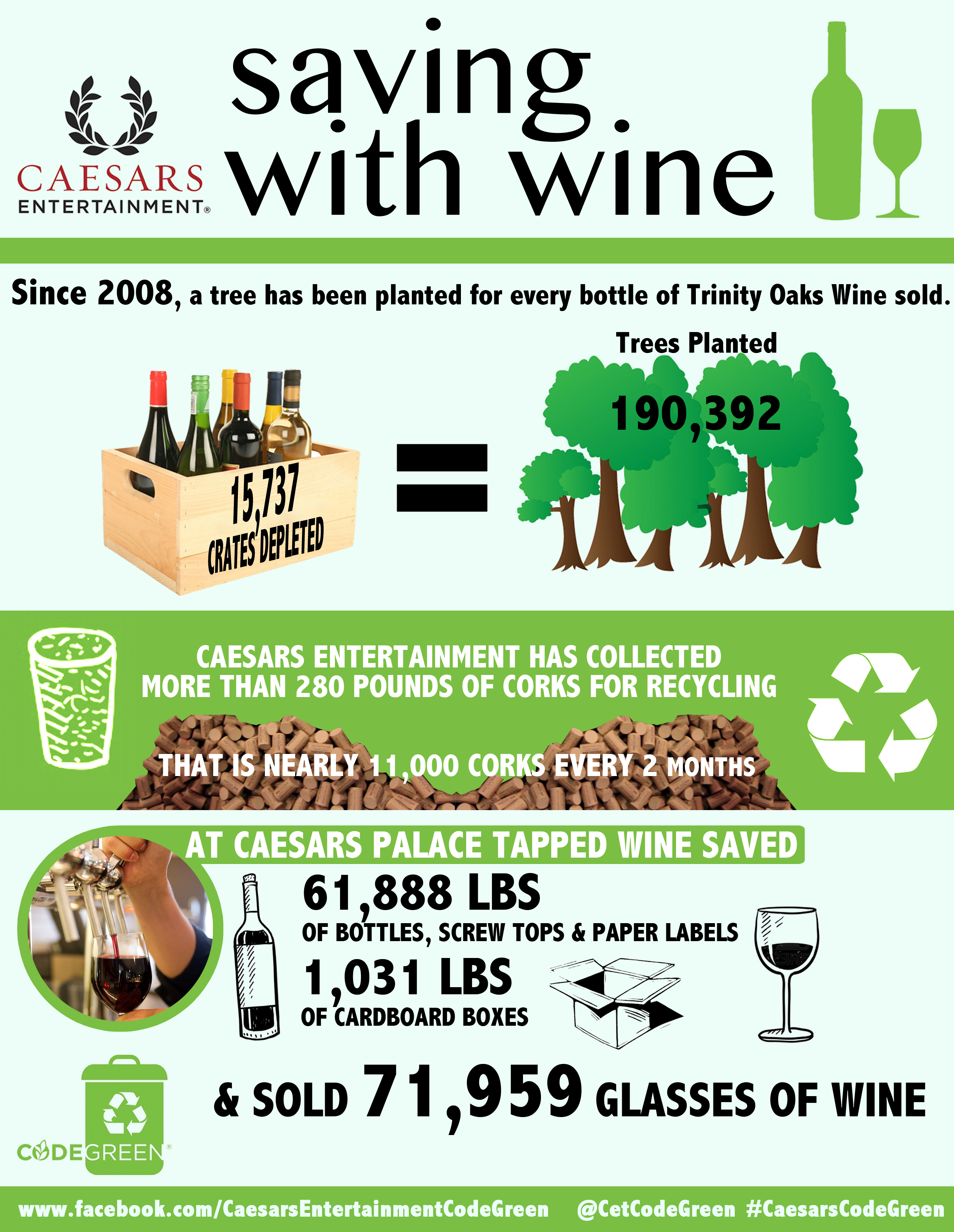 Wine Infographic FINAL